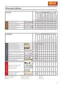 MEA rögzítéstechnika 2008 - Sokoldal.hu - Page 3