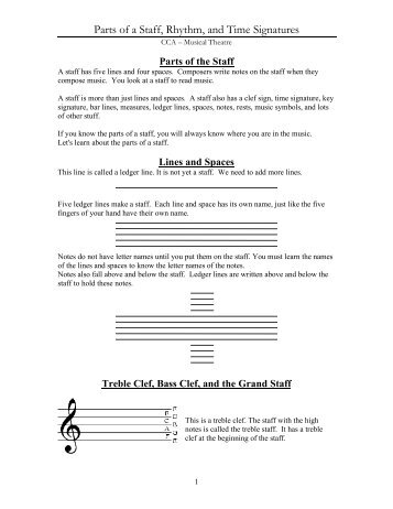 CCA Musical Theatre - Parts of the Staff Worksheet - Teacher