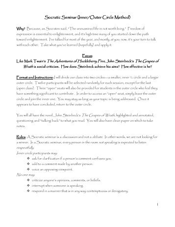 Socratic Seminar (Inner/Outer Circle Method) Socratic ... - Teacher