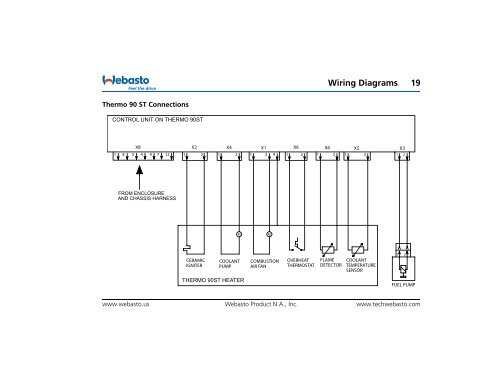 webasto heater wiring diagram 18 wiring diagrams 9 wir  18 wiring diagrams 9 wir