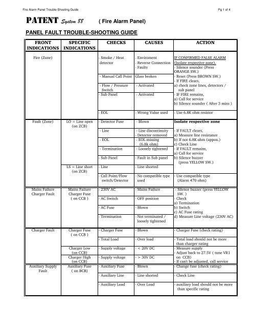 Download 25   Patent Fire Alarm Panel Wiring Diagram