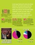 2008 Sponsorship Kit for Media Sponsors - Three Dollar Bill Cinema - Page 2