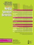 2008 Sponsorship Kit for Media Sponsors - Three Dollar Bill Cinema - Page 4