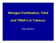 Nitrogen Fertilization, Yield and TSNA's in Tobacco - Tobacco Info ...