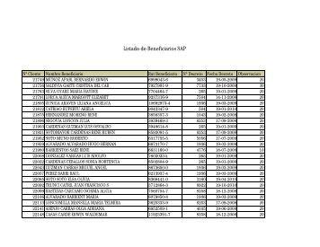 Listado de Beneficiarios SAP