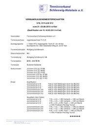 VERBANDSJUGENDMEISTERSCHAFTEN U16, U14 und U12 vom ...