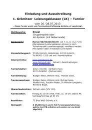 ausschreibung 1.lk-turnier groemitz - Turnierportal TV Schleswig ...