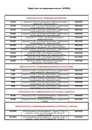 Прайс-лист на пиролизные котлы «ATMOS»