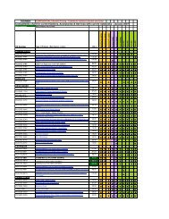 TOSHIBA Compatibility chart for current Options, Accessories ...