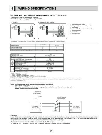 9 wiring specifications mylinkdrive?quality=85 1checklist of error codes  at gsmx.co