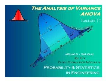 The Analysis of Variance ANOVA The Analysis of Variance ANOVA
