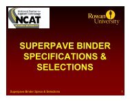 SUPERPAVE BINDER SPECIFICATIONS & SELECTIONS - Rowan