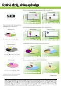 Rytinė akcijų rinkų apžvalga, 09 29 - Verslo naujienos - Page 3