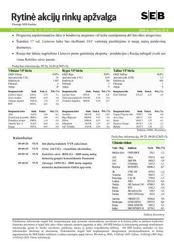 Rytinė akcijų rinkų apžvalga, 09 25
