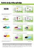 Rytinė akcijų rinkų apžvalga, 09 25 - Page 3