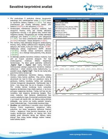 Savaitinė tarprinkinė analizė [2011.05.30]