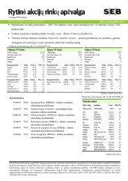 Rytinė akcijų rinkų apžvalga, 04 15