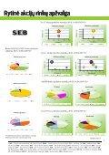 Rytinė akcijų rinkų apžvalga, 06 02 - Page 3