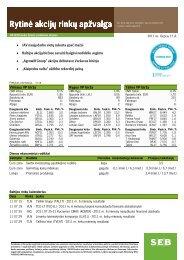 Rytinė akcijų rinkų apžvalga, 07 11