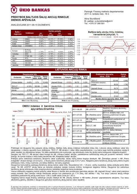 Prekybos Baltijos šalių akcijų rinkose birželio 15 d. apžvalga
