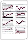 Rytinės finansų rinkų naujienos - Verslo naujienos - Page 3