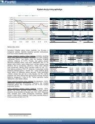 Dienos akcijų rinkų apžvalga 2008-10-28