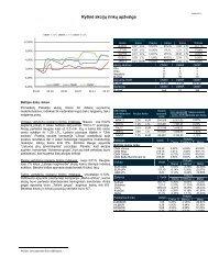 Dienos akcijų rinkų apžvalga 2009 04 20