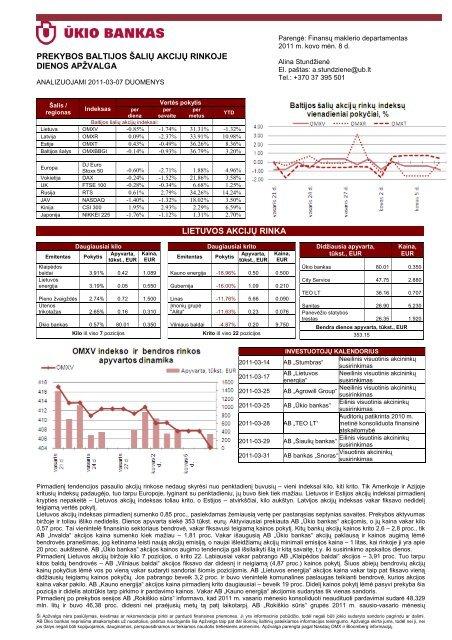 Prekybos Baltijos šalių akcijų rinkose kovo 7 d. apžvalga