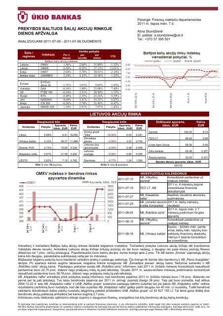 Prekybos Baltijos šalių akcijų rinkose liepos 5-6 d. apžvalga