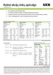 Rytinė akcijų rinkų apžvalga, 06 10