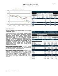 Dienos akcijų rinkų apžvalga 2009 03 03