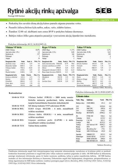 Rytinė akcijų rinkų apžvalga, 08 13 - Verslo naujienos