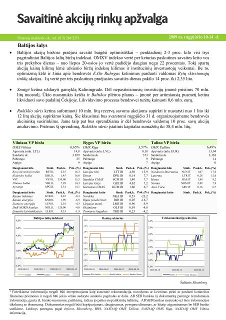 Savaitinė akcijų rinkų apžvalga, 08 17 - Verslo naujienos