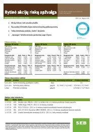 Rytinė akcijų rinkų apžvalga, 07 04