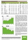 Rytinė akcijų rinkų apžvalga, 08 10 - Page 2
