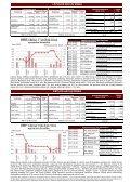 Prekybos Baltijos šalių akcijų rinkose balandžio 29 d. apžvalga - Page 2