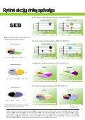 Rytinė akcijų rinkų apžvalga, 06 09 - Page 3