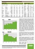 Rytinė akcijų rinkų apžvalga, 06 20 - Verslo naujienos - Page 2