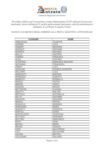 Elenco in ordine alfabetico degli ammessi alla prova ... - Veneto