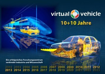 10+10 Jahre - Virtual Vehicle