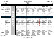 Time Table Apr