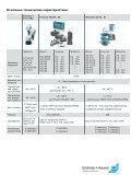 prosonic / prosonic T/nivosonic Ультразвуковые уровнемеры для - Page 2