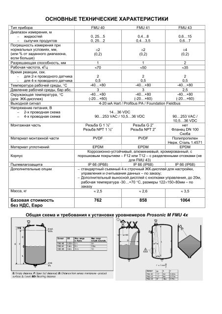 prosonic / prosonic T/nivosonic Ультразвуковые уровнемеры для