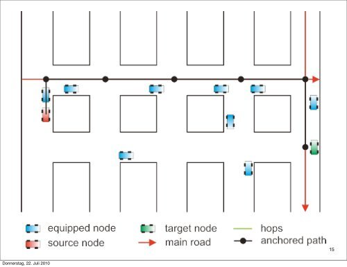 A novel Routing-Algorithm for On-Demand information ... - About