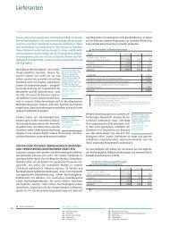 Auszug Lieferantenkapitel 2011 - Siemens