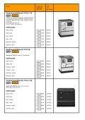 Unverbindliche Preisempfehlungen* - Seite 2