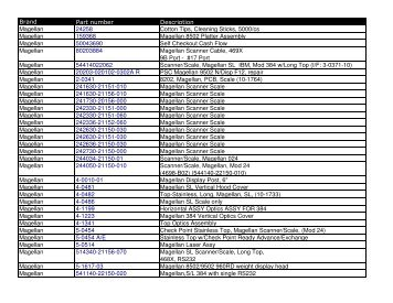 Parts List for Web site-2012-03-02