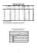 Republic of Macedonia - State Statistical Office - WBC-Inco - Page 2