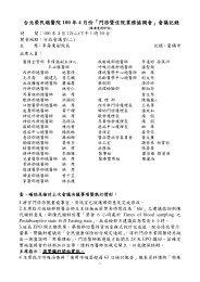 台北榮民總醫院100 年4 月份「門診暨住院業務協調會」會議記錄