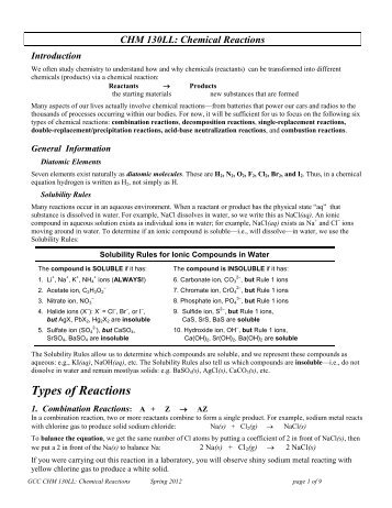 chemical reaction report Chemical reaction - student encyclopedia (ages 11 and up) a chemical reaction is a process in which one or more substances are converted to one or more different substances in the reaction, the atoms of the starting substances are rearranged, forming new substances that have different properties.